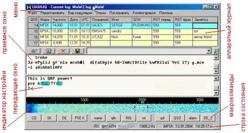 Полезные программы для радиолюбителя